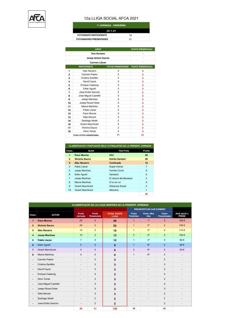 12a Lliga AFCA 2021-1 PANDEMIA